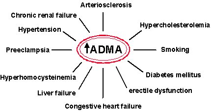 admaeffects