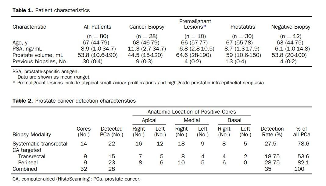Gold Standard Prostate Treatment