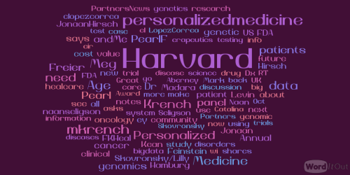 WordItOut-word-cloud-656590 Harvard 10th PMConf