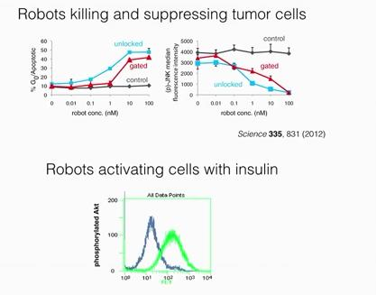 Robots killing and suppressing cancer cells
