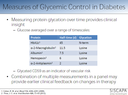 Glycemic control in DM