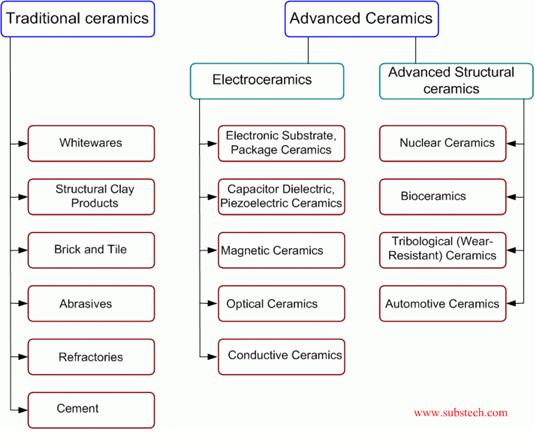 JapanCeramics