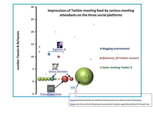 SachsBasel14tweetanalysisimpression