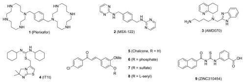 somecxcr4inhibitors