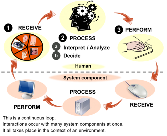 Human Factor Engineering New Regulations Impact Drug Delivery Device Design And Human Interaction Leaders In Pharmaceutical Business Intelligence Lpbi Group