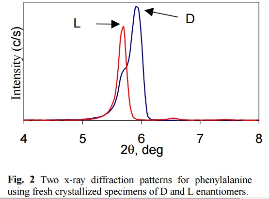 L and D Phenilalanine-XRD