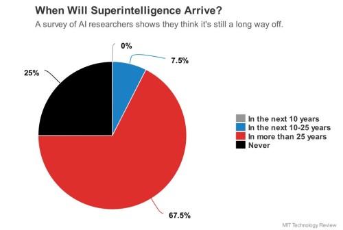 ai_superintelligence