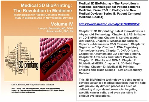 BioMed e-Series: 16 Volumes – electronic Table of Contents