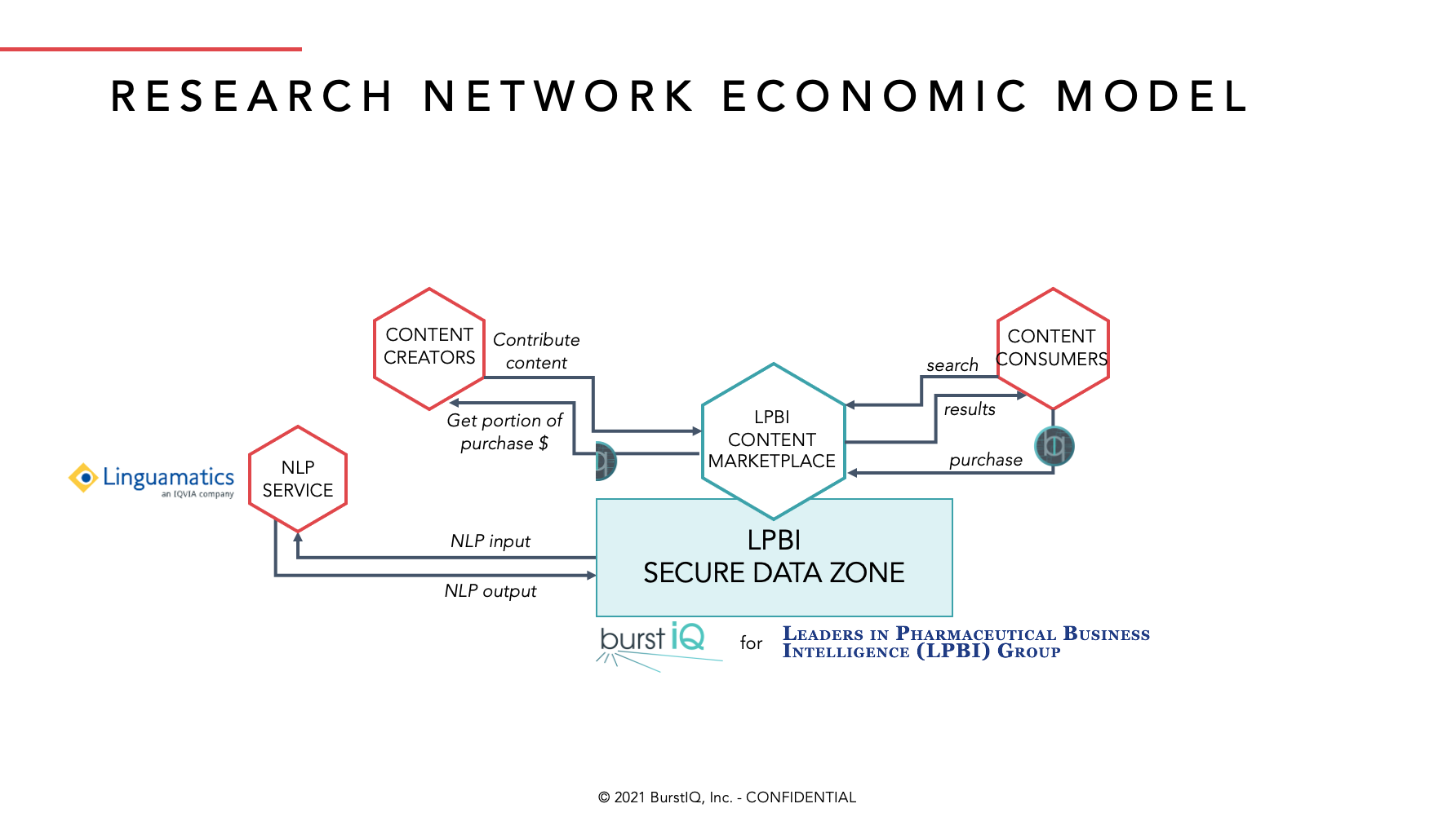 LPBI workflow overview
