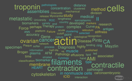 Article I Identification of Biomarkers that are Related to the Actin Cytoskeleton